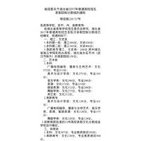湖北中专-全日制艺术中专-武汉思维力教育(推荐商家)