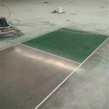 供应:唐山迁西混凝土密封固化剂价格低质量好