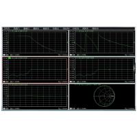ceyear/思仪3672A/B/C-S系列矢量网络分析仪