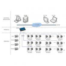 能耗在线监测系统-菏泽能耗监测系统-三水智能化(查看)