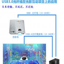 hangalaxy4K高清HDMI光纤线
