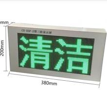 智能通风方式信号灯箱(显示屏)与普通的区别