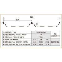 上海新之杰供应YX66-394-788型彩钢板,规格齐全