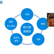 供应河南郑州呼叫中心系统洛阳视频会议终端