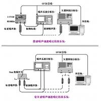 中国ceyear/思仪16603/16604/16605/16606噪声源