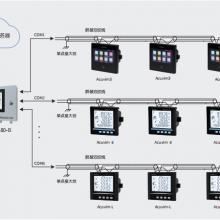 爱博精电AcuHMI 580 智能监控设备,智能运行、web监控