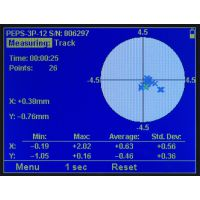 Newport/纽波特PEPS 系列光学功率、能量以及位置传感器0.19-10.6 μm
