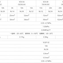 小溪代销日本甲南电磁阀SC6-04-15A 价格优惠