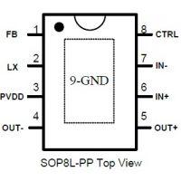 HT8691R适用于背包音箱的内置升压防破音D/AB类单声道10W功放IC