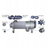 螺杆真空泵是什么?-螺杆真空泵-马力机电产品优异