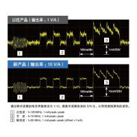 电流探头CT6710 日本HIOKI/日置 CT6710