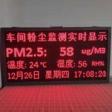 环境监测看板温湿度pm2.5