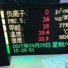 仪表数据显示led屏