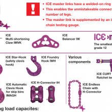 RUD链条IVS连接双环扣ICE-VS