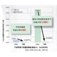 高阻计SM7120 日本HIOKI/日置 SM7120