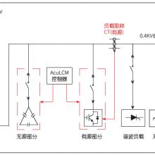 供应北京爱博精电AcuPF825低压配电混合补偿柜,有源+无源混合补偿方案