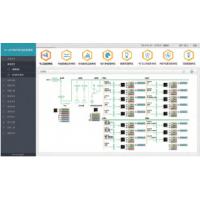 爱博精电AcuECS 智慧用电综合管理云平台,实时保障电气安全