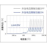 电阻计RM3542 日本HIOKI/日置 RM3542