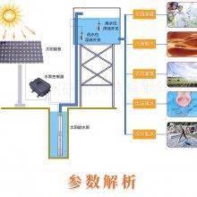 太阳能供电潜水深井泵4寸100米扬程永磁同步无刷电机不锈钢泵