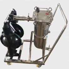 袋式过滤器厂家 袋式过滤机 侧入顶入式过滤器