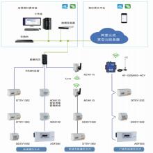 安科瑞 AcrelCloud-3100 物业预付费管理云平台 远程预付费云平台