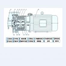供应CQ型磁力驱动泵、化工磁力泵、无泄漏磁力泵