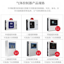 供应防爆型DR-700-CO型号一氧化碳气体检测报警器(厂家直销)
