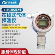 在线式苯乙烯检测报警仪TD500S-C8H8三线制4-20mA气体监测探头