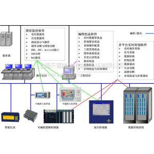 供应TMGS-II锅炉自动化控制系统