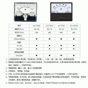 供应矩圆型交流电流表