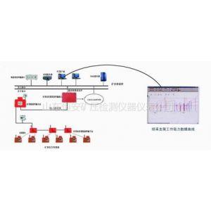 供应KJ616综采支架工作阻力在线监测系统B