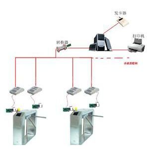 供应创新通用通道收费系统介绍