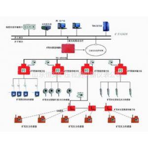 供应KJ616矿压无线传输监测系统B