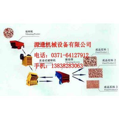 供应砂石料生产线石料生产线沙石生产线设备还是郑州源通好