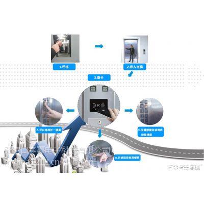 HJ 电梯刷卡适用场所 主要功能 门禁系统