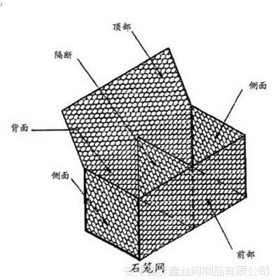 【步鑫】厂家直销镀锌石笼网箱 石笼挡墙 铁丝格宾石笼网