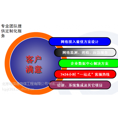 北京光纤接入100兆多少钱一年 电信专线接入价格