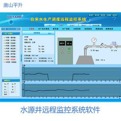 水源井集中管理系统