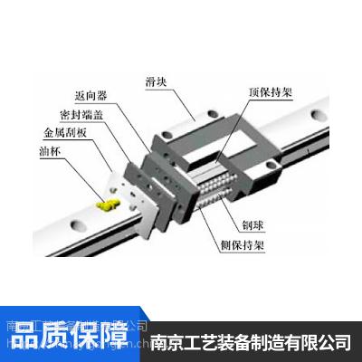 南京工艺牌耐摩擦滚动直线导轨副按规格定制厂家报价