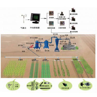 中国农科院牵头成立国家灌溉农业绿色发展联盟