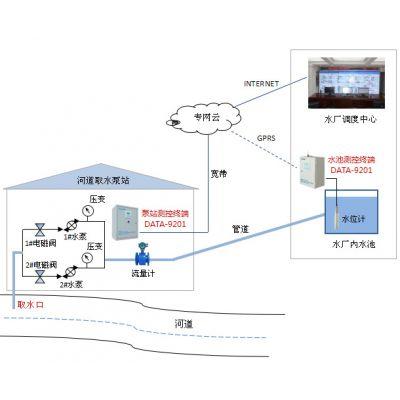 一体化泵站远程智能监控系统