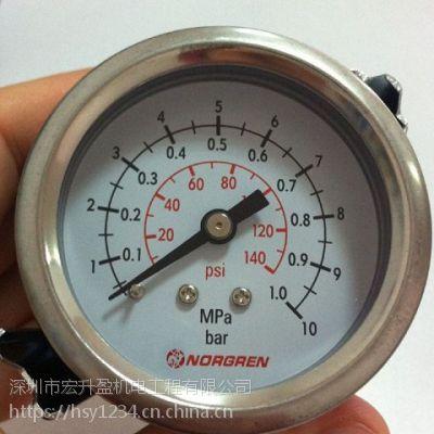 强势诺冠RA/8040/50减压阀焊接三联件好货好价