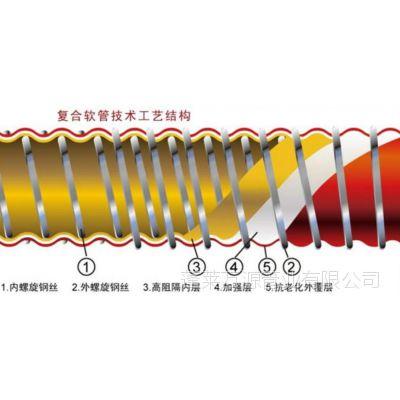 重型输油软管生产厂家