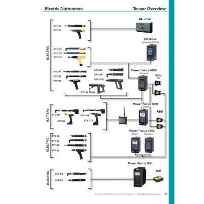 ATLAS 阿特拉斯 原装进口 价格优惠 ETV ES21-12-06