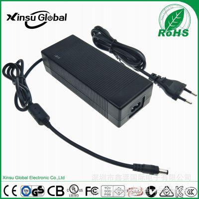 67.2V1.5A充電器 59.2V1.5A 歐規LVD GS認證 67.2V1.5A鋰電池充電