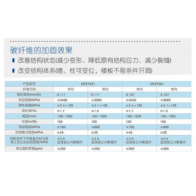 粘碳纤维胶公司批发价格___欢迎来电咨询订购