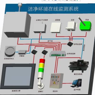 黑龙江中药四厂购新款在线尘埃粒子计数器