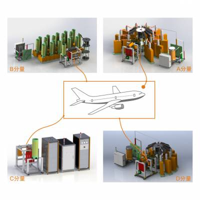 3Ctest/3C测试中国LCG 464C雷电直接效应试验测试系统