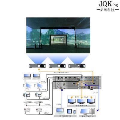 沉浸式融合处理器支持多类型 RS232 控制多重优惠