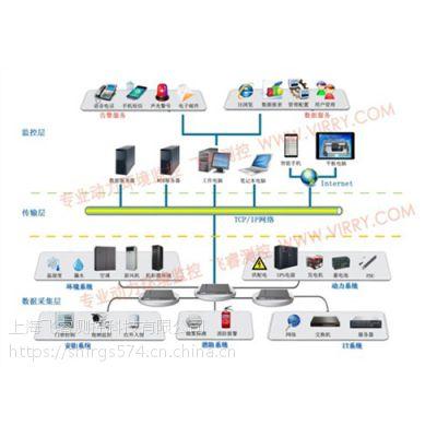 动力环境监控系统 动力环境监控 动力环境监控厂家 飞睿供